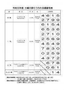 2019三嶋大祭りうちわ当選番号表発表